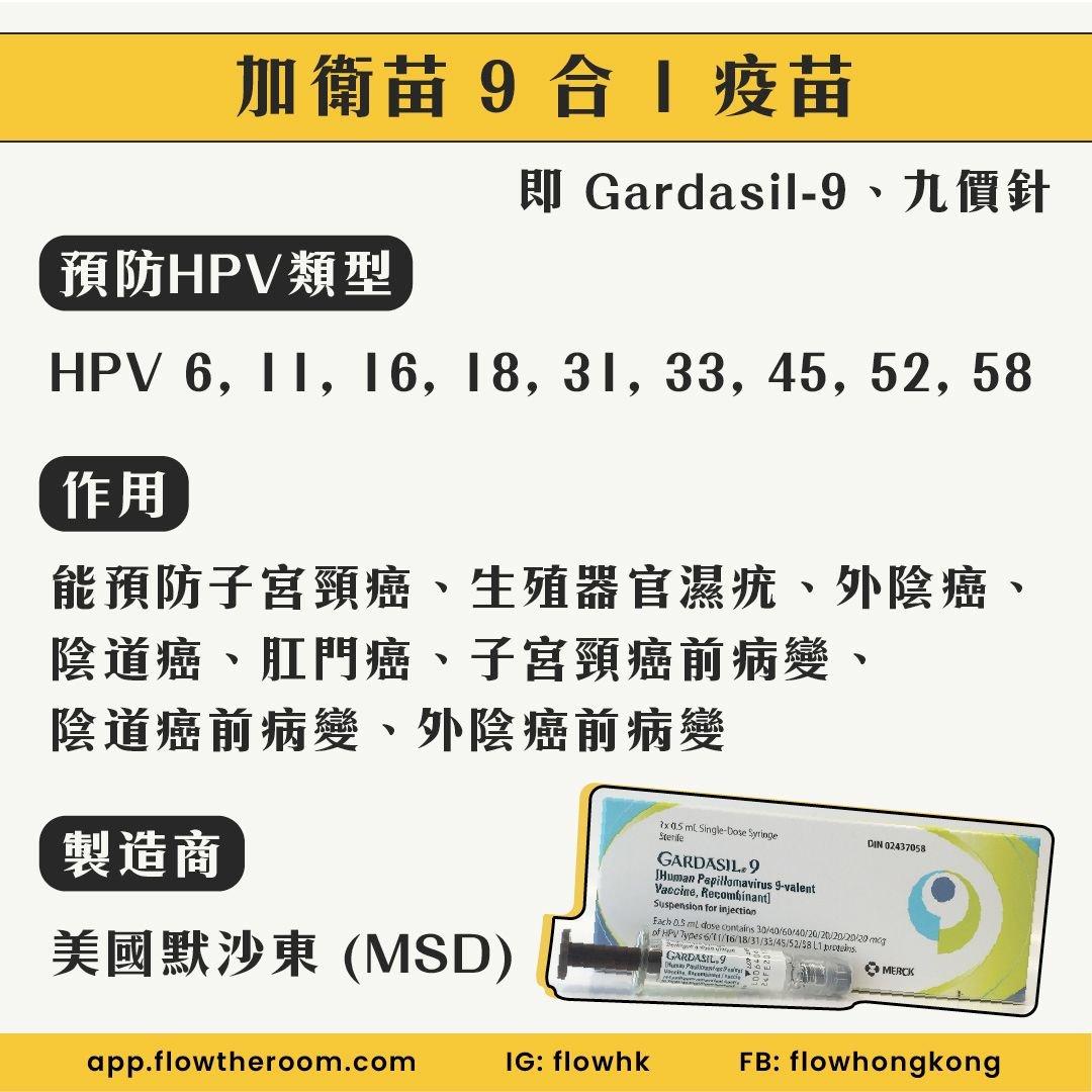 加衛苗 9 合 1 疫苗